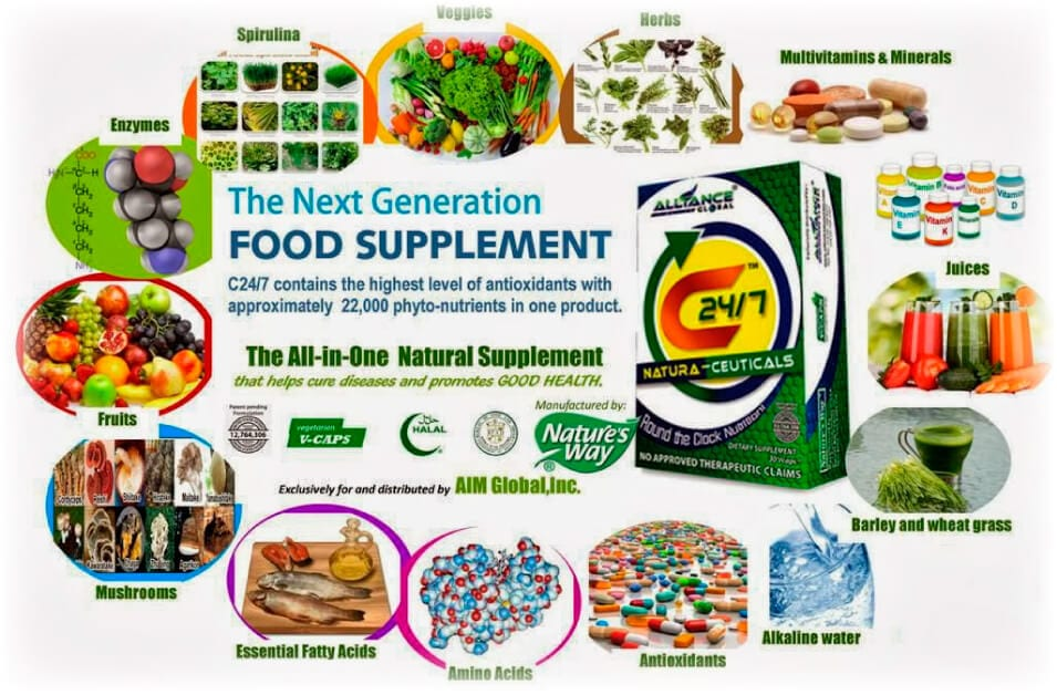 C24 7 Quot Most Complete Anti Cancer Food Supplement Quot